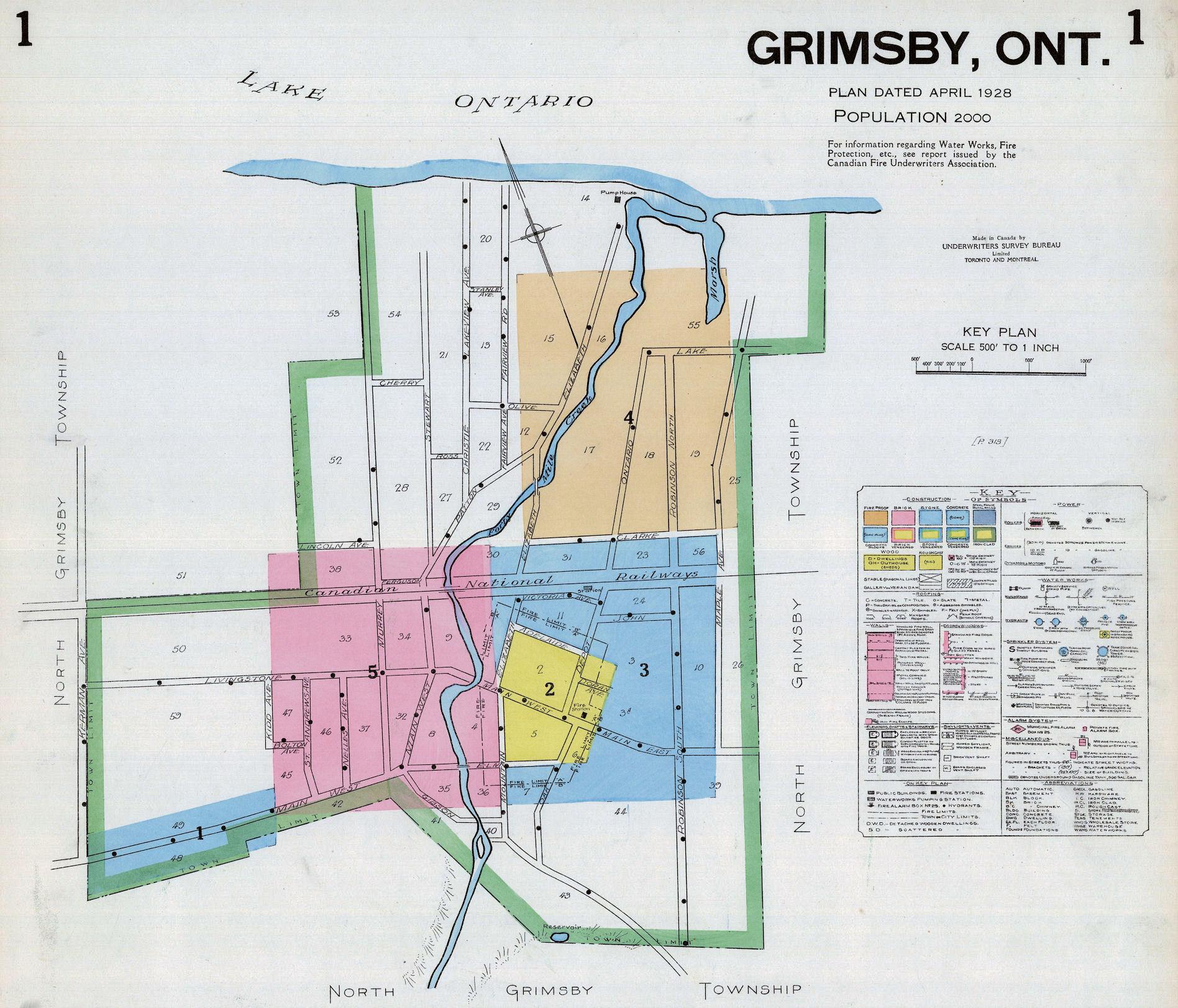 FIP Index to Grimsby