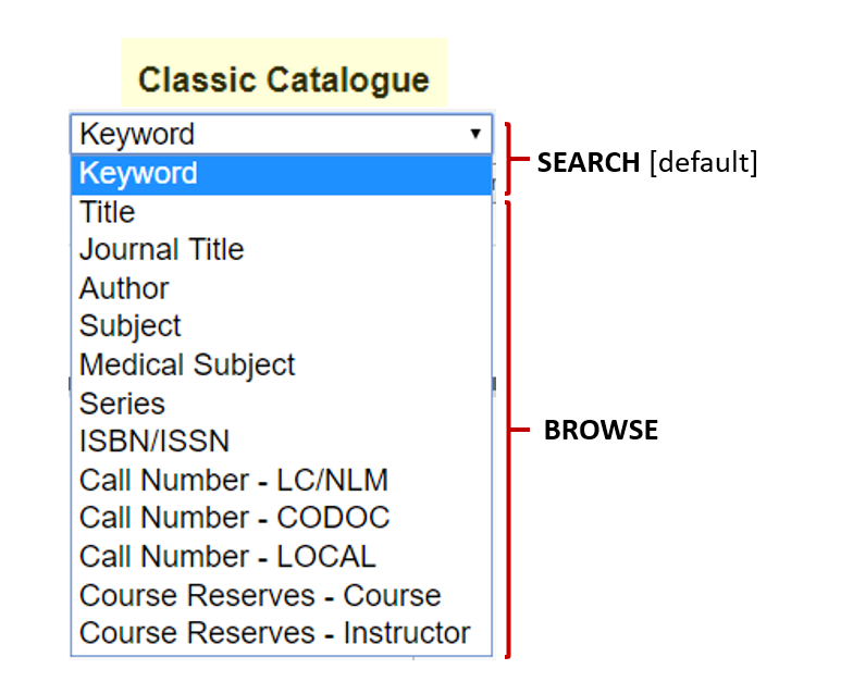 Classic Catalogue - Search and Browse Indexes