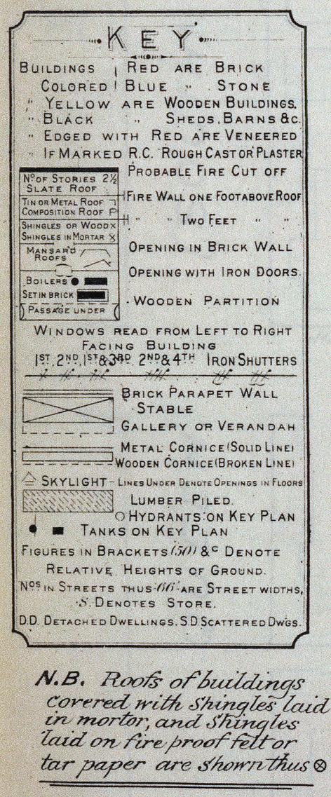 Key to symbols 1898 Fire Insurance Plan