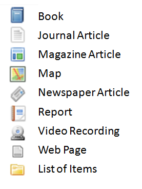 Examples of Item Type icons in Zotero